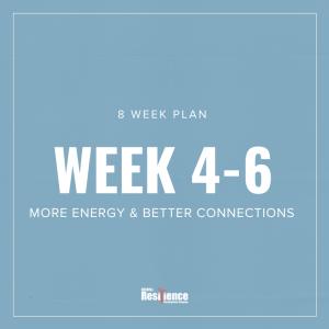 resilience online week 4-6
